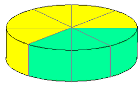 torta rozdelená na časti