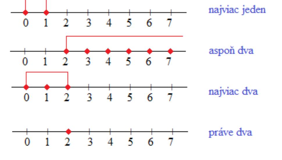 Výrokové formy, kvantifikované výroky