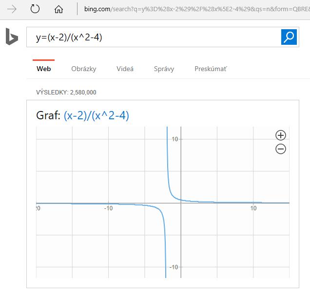 bing-kresli-grafy-funkcii